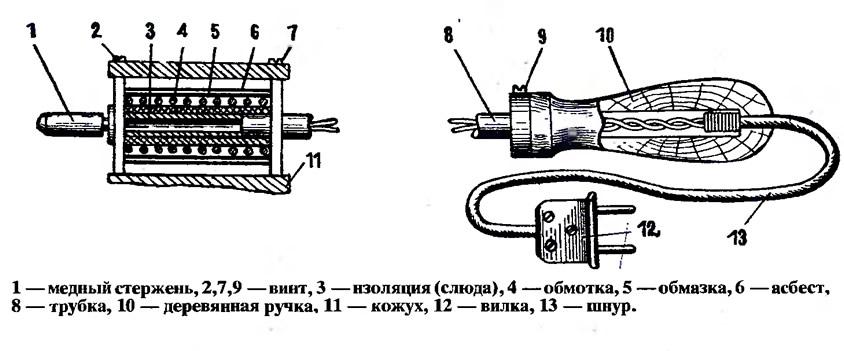 Устройство и ремонт электрического паяльника