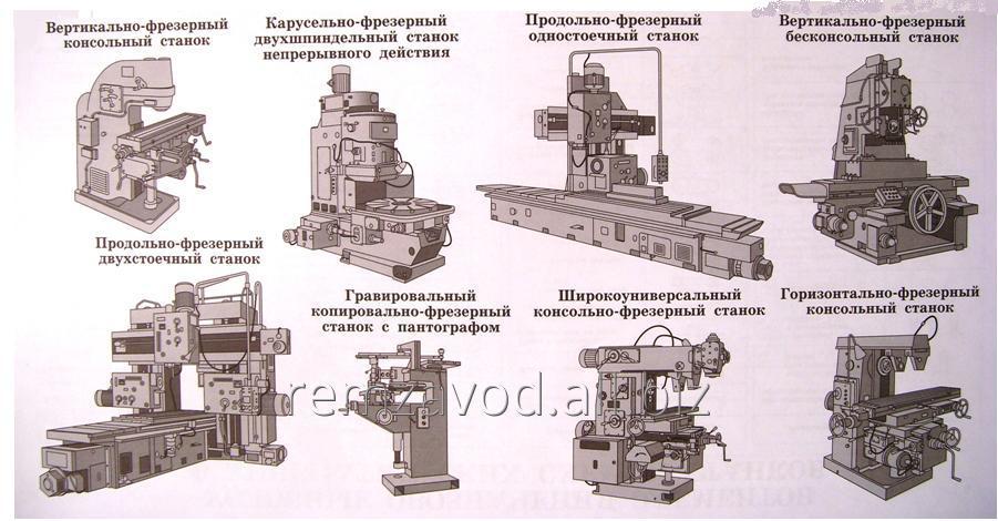 Токарно-фрезерный станок: устройство, функции, эксплуатация