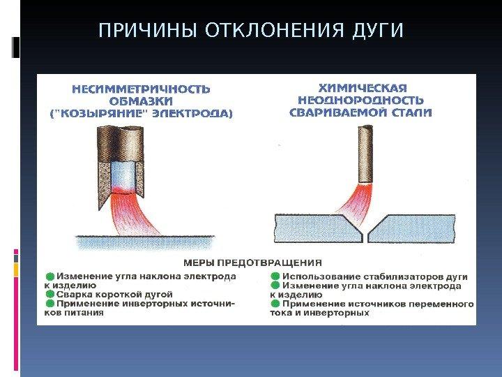 Способ сварки намагниченных трубопроводов при ремонтно- восстановительных работах — патент 2237562