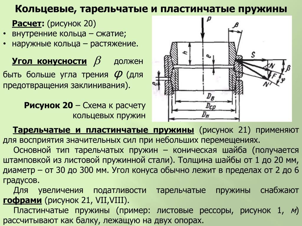 Пружины тарельчатые в москве