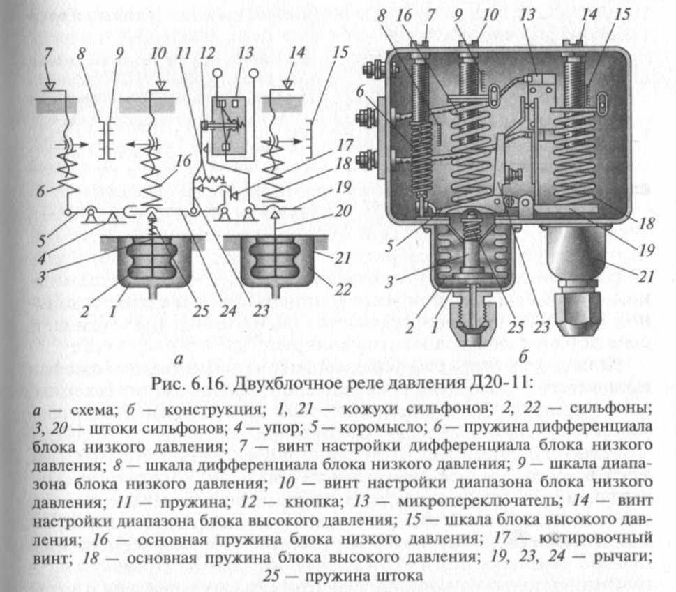 Реле давления для компрессоров: виды и описание монтажа