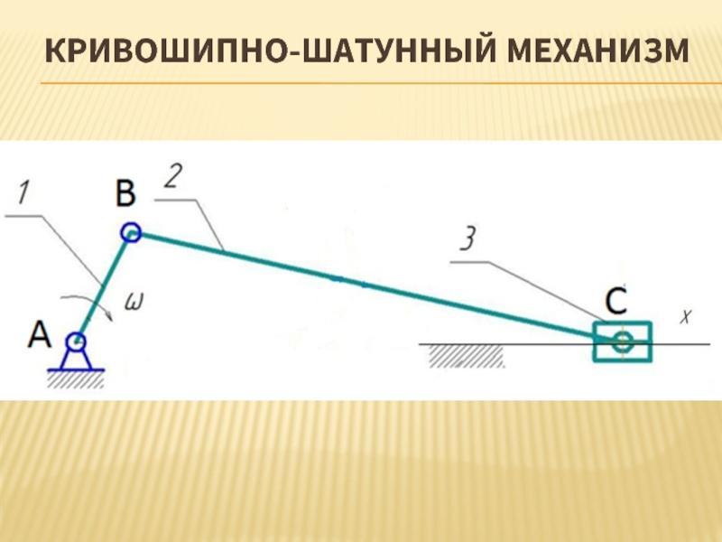 Кривошипно-шатунный механизм и двигатель наразлучны