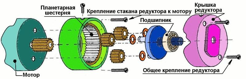 Электронный редуктор или как кардинально увеличить крутящий момент коллекторного двигателя переменного тока на низких оборотах. часть1 - u2008b, u2010b
