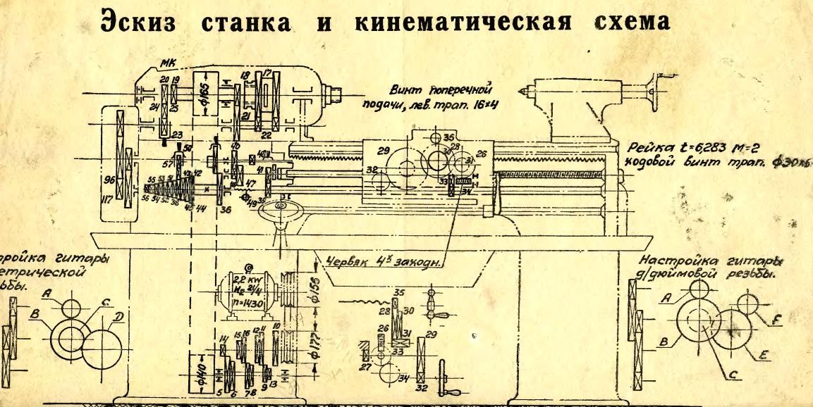 Токарно-винторезный станок 1а616.