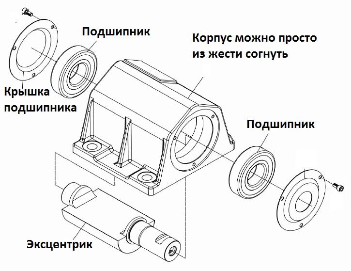 Виброплита своими руками: изготовление изделий из мотоблока и другие, принцип работы, видео и фото