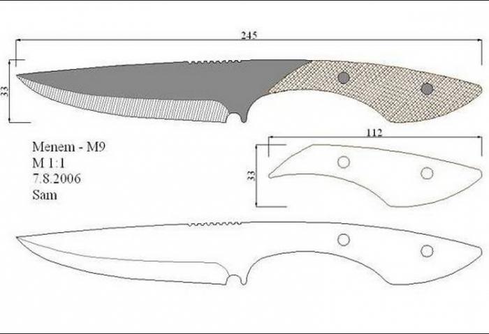 Нож своими руками: как делается клинок, ножны и рукоять (75 фото + видео)