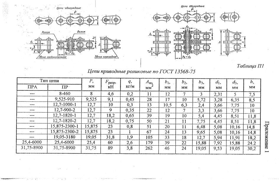 Гост 592-81звездочки для пластинчатых цепей. методы расчета и построения профиля зубьев. предельные отклонения