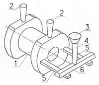 Основные функции  литниковых систем и требования к ним.
