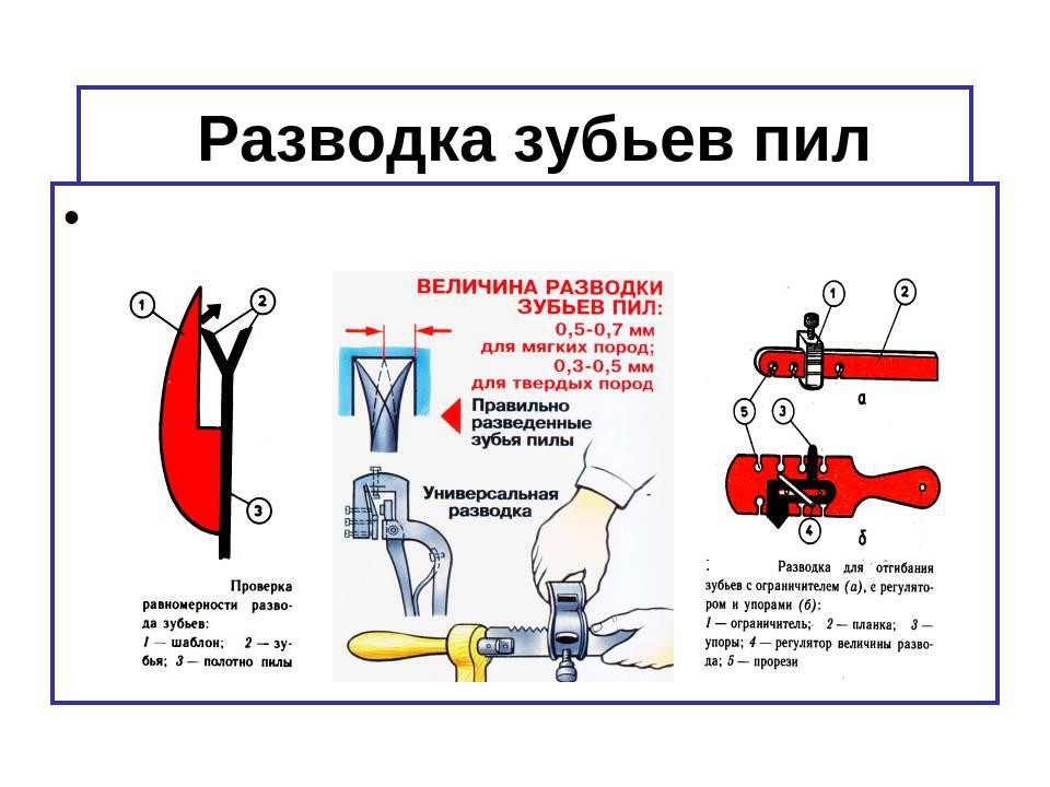 Как работать двуручной пилой и изготовление удобной ножовки своими руками – мои инструменты