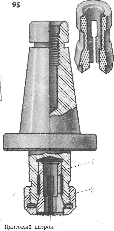 Цанговый патрон: чертеж ручного патрона для фрезерного или токарного станка и мини дрели, его размеры и как сделать своими руками