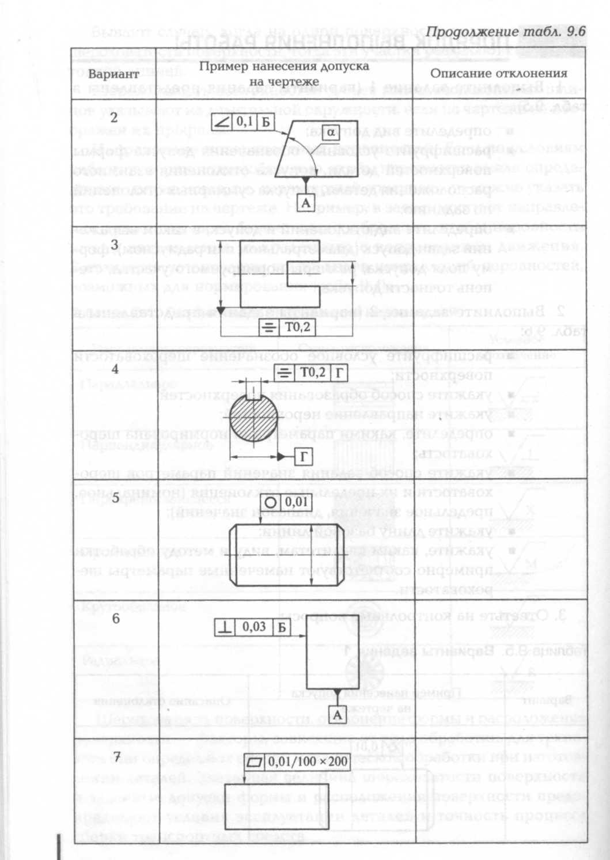 Скачать гост 2.308-79 ескд. указание на чертежах допусков формы и расположения поверхностей скачать госты бесплатно