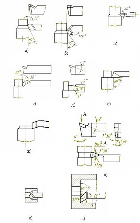 Резец канавочный токарный — виды, размеры, материал, классификация