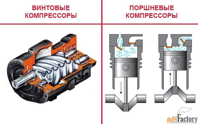 Клапаны для компрессора – какие бывают