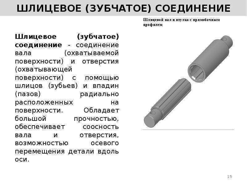 Гост 6033-80основные нормы взаимозаменяемости. соединения шлицевые эвольвентные с углом профиля 30 град. размеры, допуски и измеряемые величины