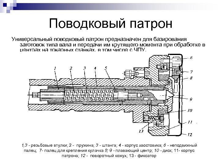 Основные производители токарных патронов - osnastka.pro