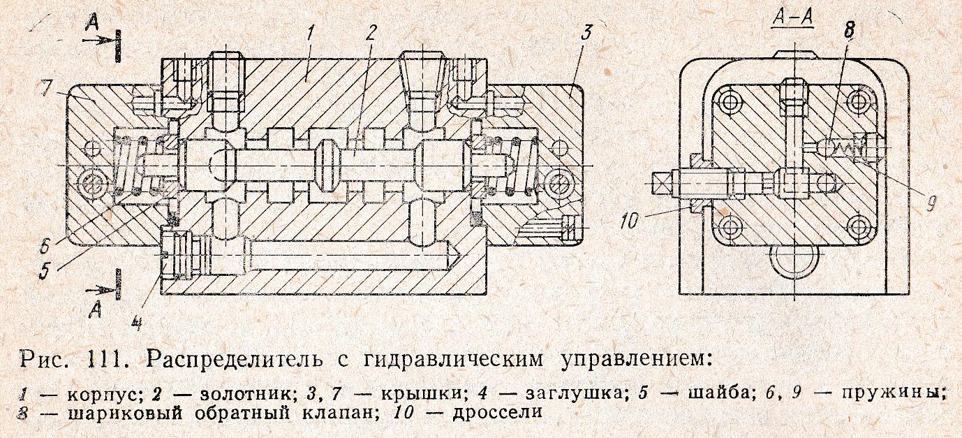 ✅ принцип работы гидрораспределителя с электрическим управлением - tractoramtz.ru