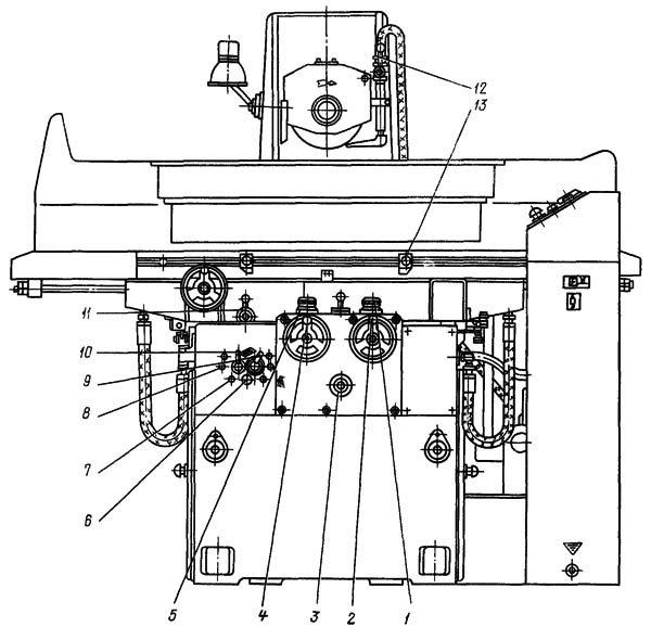 3б722 станок плоскошлифовальный с горизонтальным шпинделем универсальныйсхемы, описание, характеристики