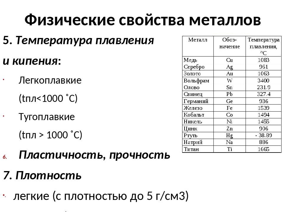 Вольфрам: свойства и марки, области применения и производство тугоплавкого вольфрама, продукция
