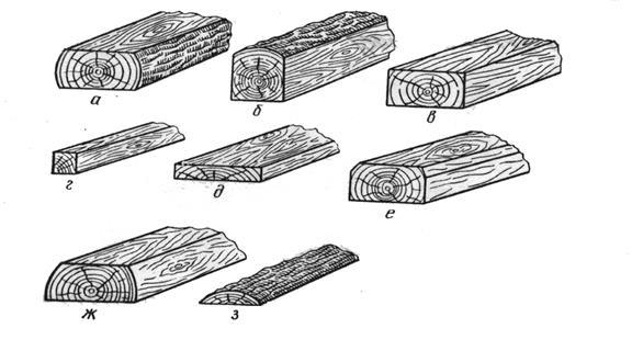 Виды и применение материалов изготавливаемых на пилораме