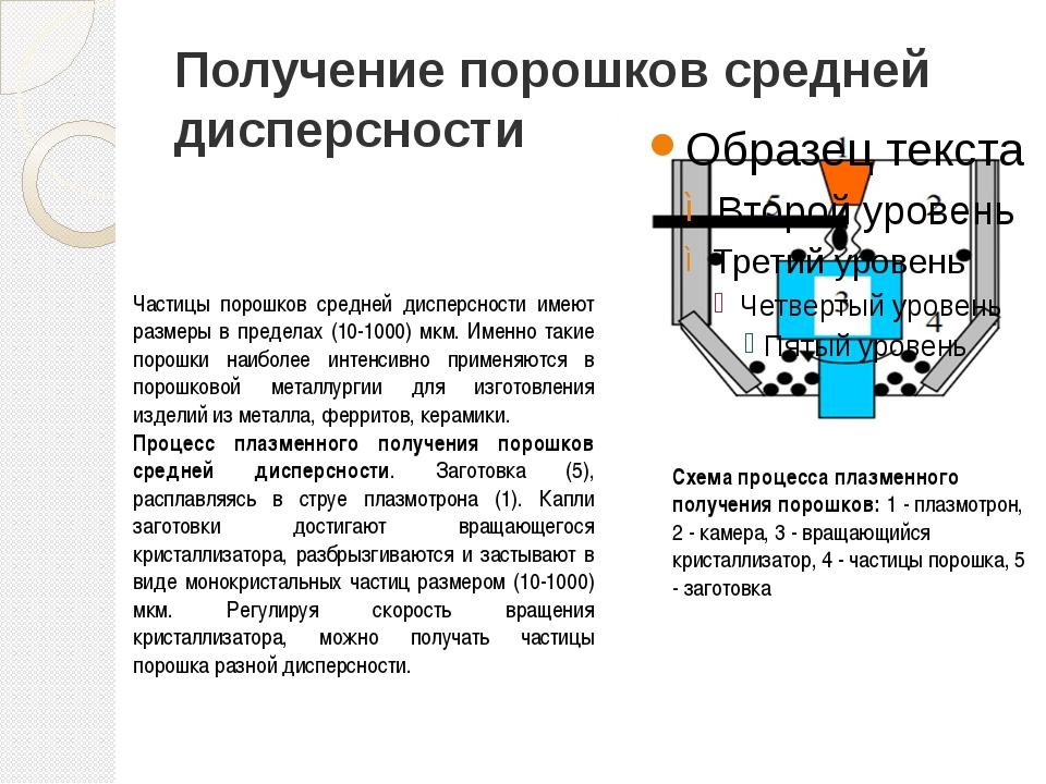 Порошковая металлургия: технология производства, изделия