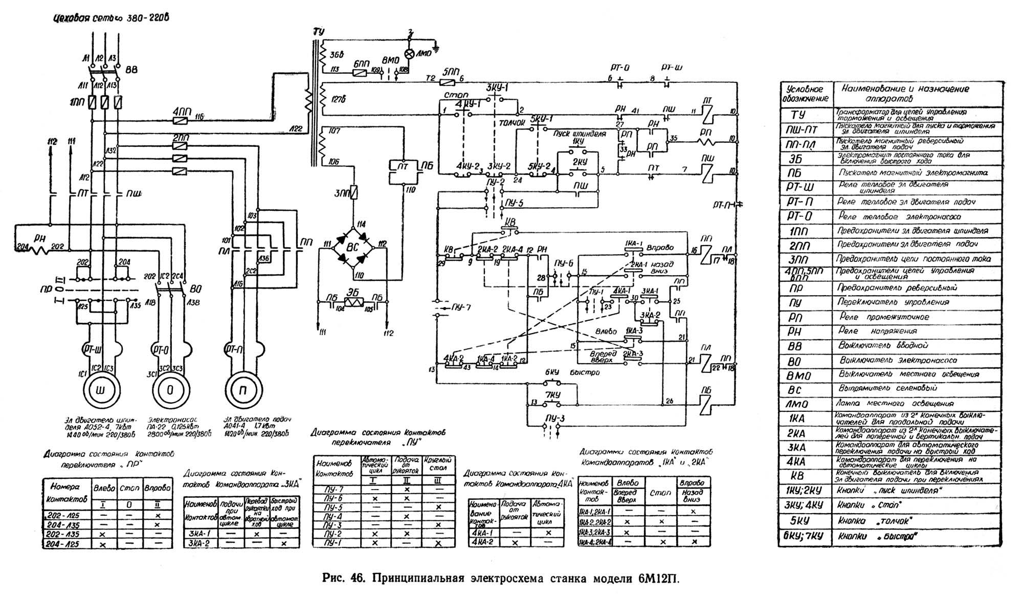 Фрезерный станок вм127: технические характеристики, схемы, эксплуатация