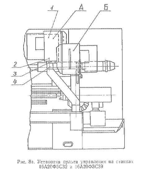 Токарный станок с чпу 16а20ф3: технические характеристики, паспорт