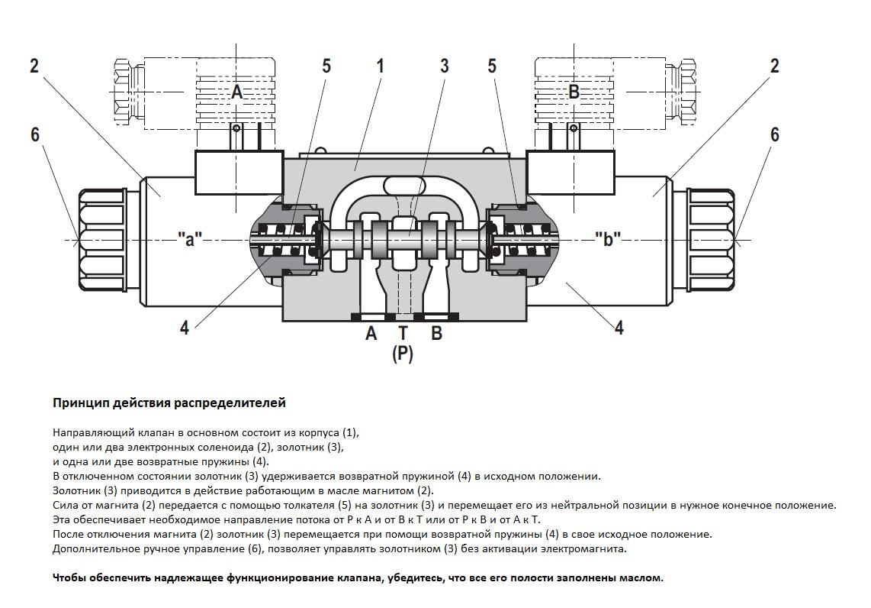 Гидрораспределитель р-80: технические характеристики