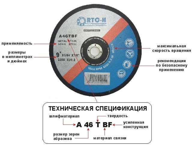Маркировка шлифовальных кругов расшифровка таблица
