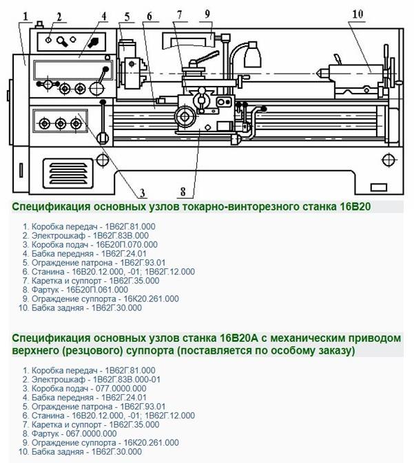 16в20 станок токарно-винторезный универсальный. паспорт, схемы, описание, характеристики, аналоги,