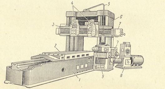 7307 станок поперечно-строгальный описание, характеристики, схемы