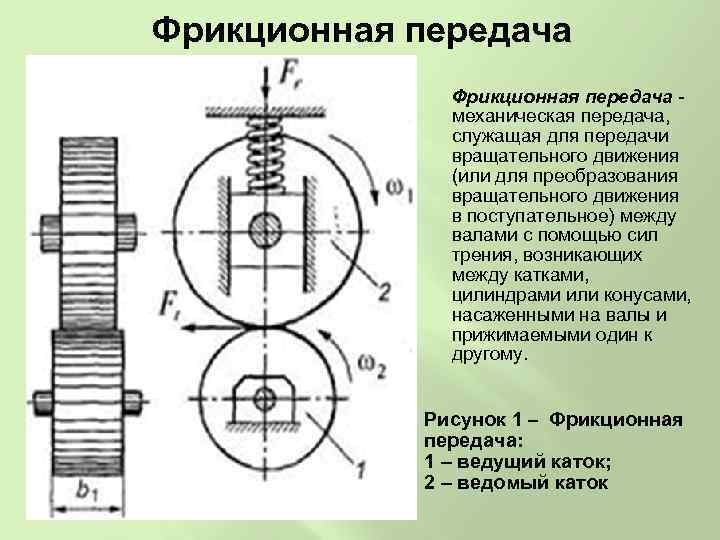 Классификация механических передач вращательного движения