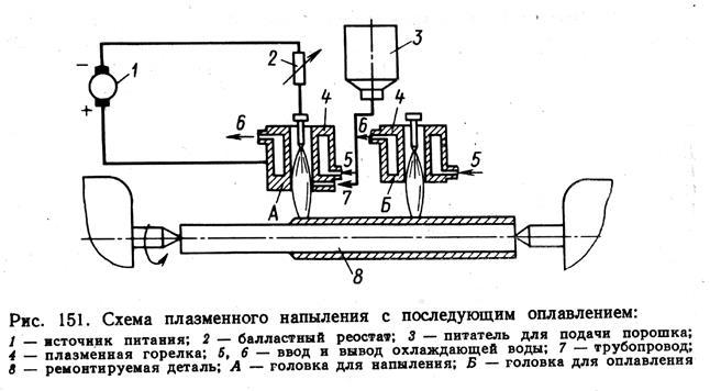 Вакуумная металлизация - описание технологии, устройство и отзывы