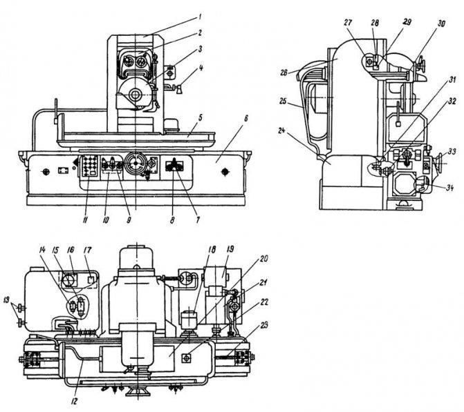 Плоскошлифовальные станки - основные рабочие характеристики и устройство