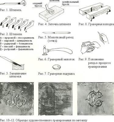 Гравировка штихелем по металлу, информация о гравировке штихелями