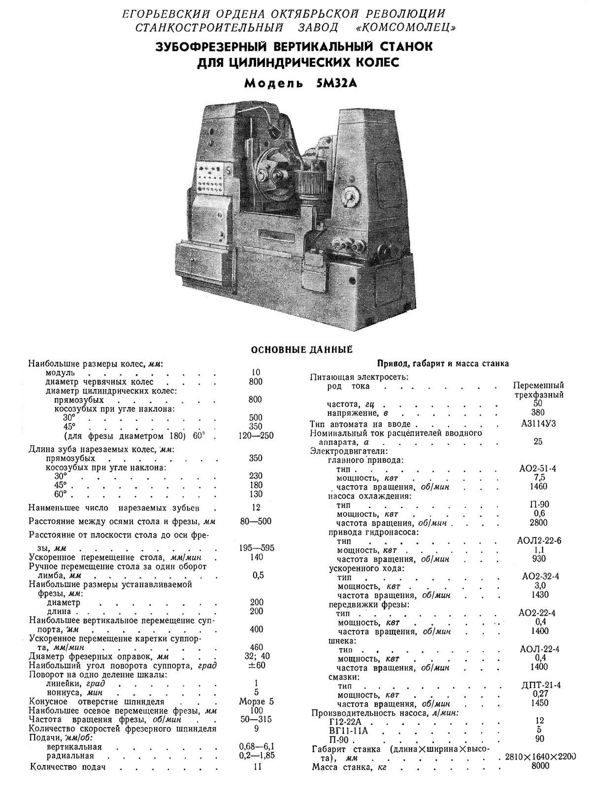 53а80 станок зубофрезерный вертикальный полуавтомат схемы, описание, характеристики