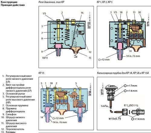 Реле давления для компрессора как подключить - отопление