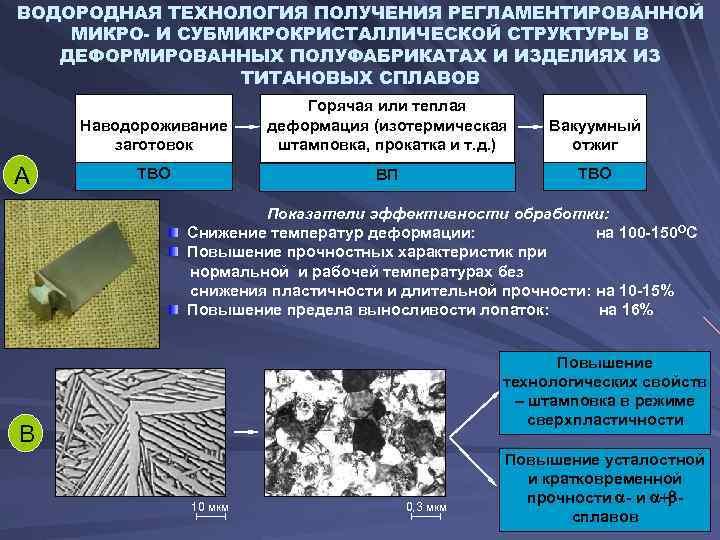 Титановый сплав более прочный, чем чистый титан