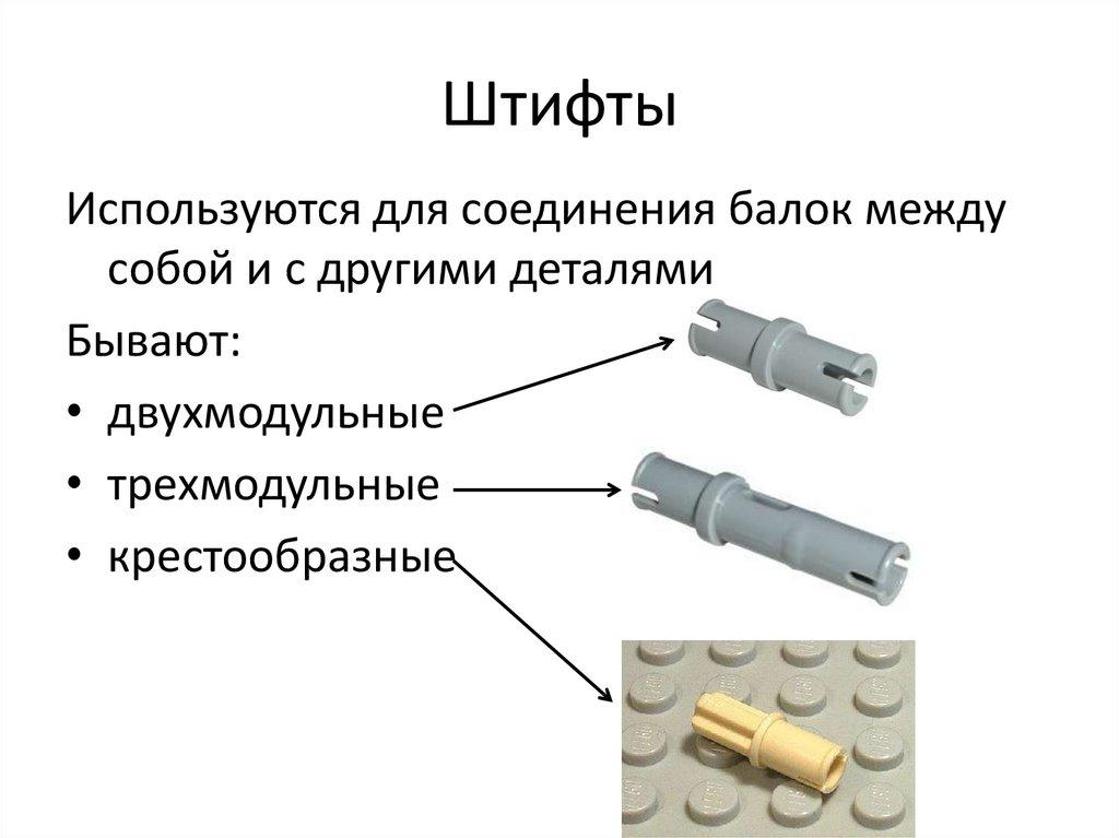 Как делают зубы на штифтах (+что делать, если он сломался, выпал и т.д.)