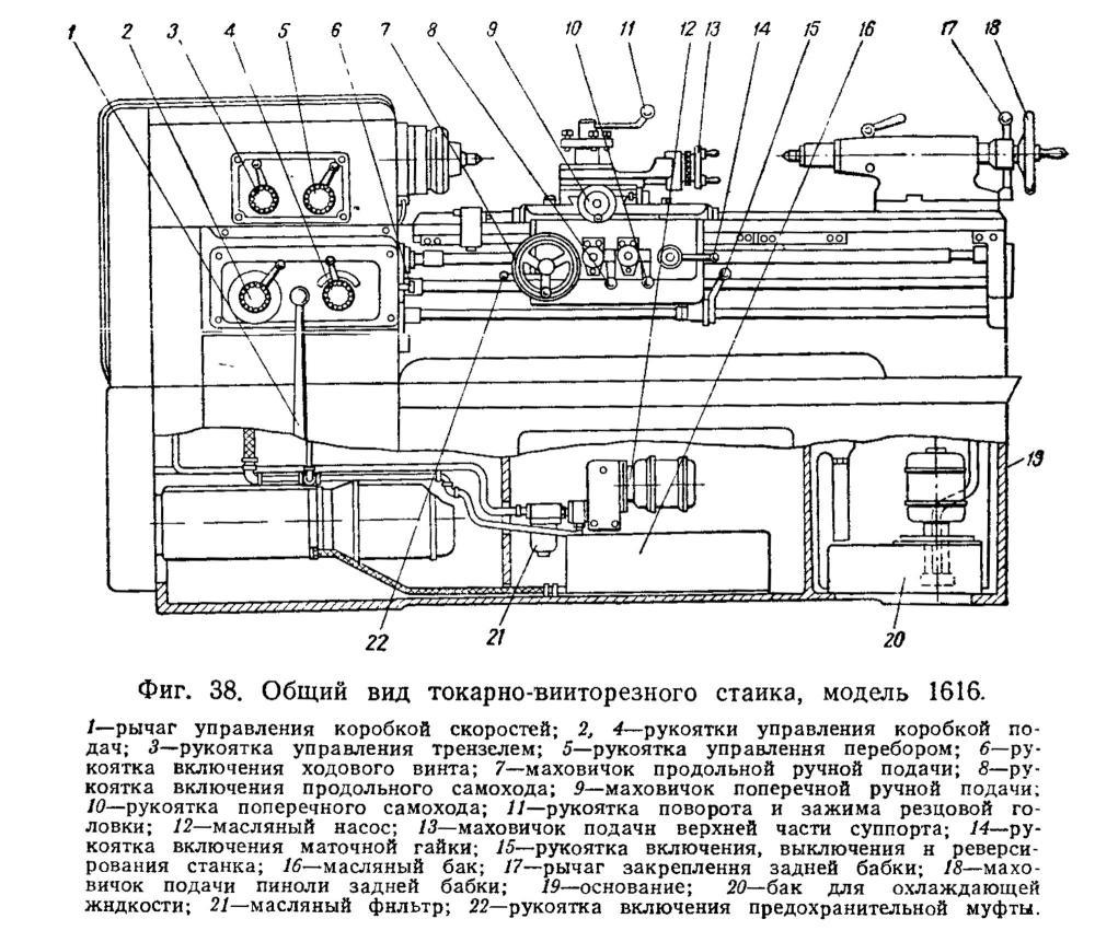 Какие характеристики токарного станка 1а616?
