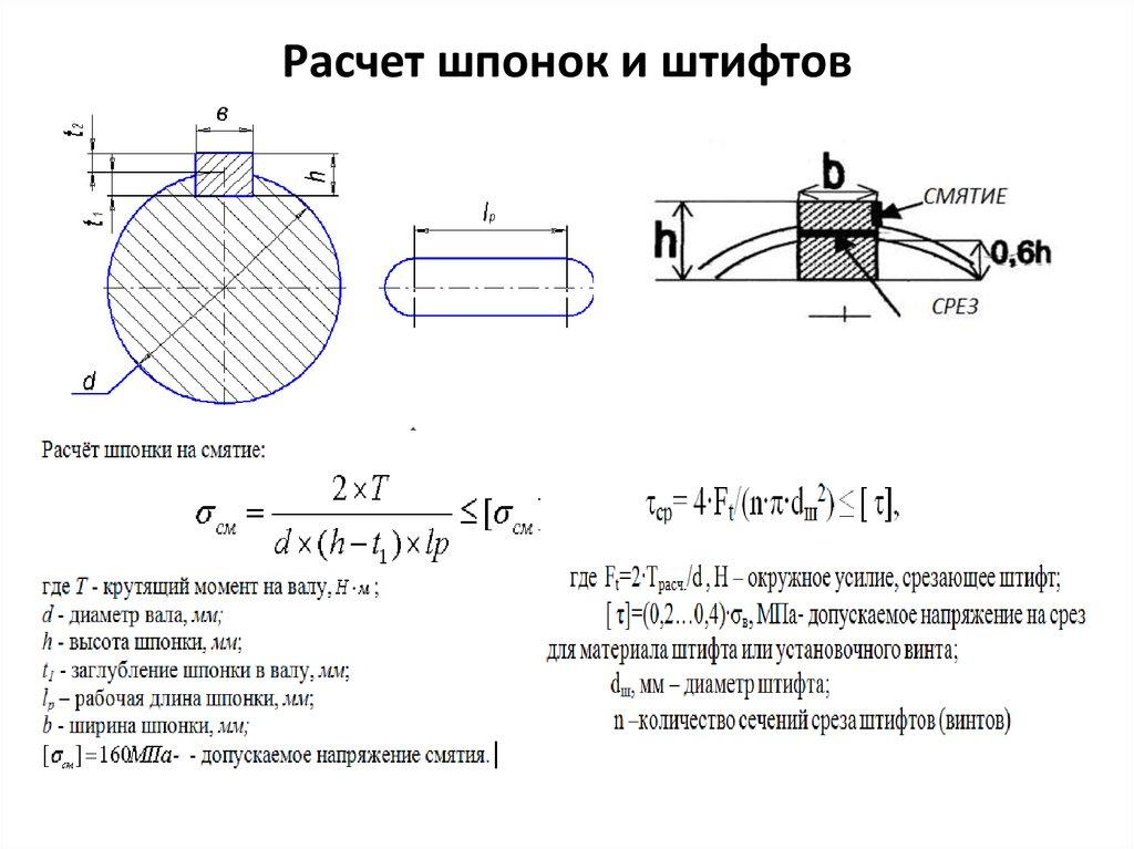 Шпоночное соединение. расчет в excel. | блог александра воробьева