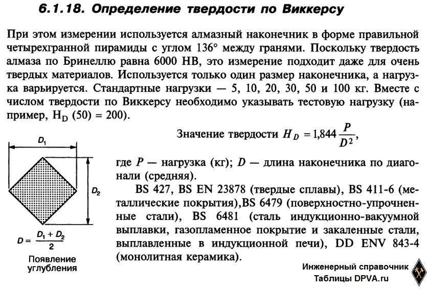 Таблица перевода единиц твердости hrc, hra, hb, hv