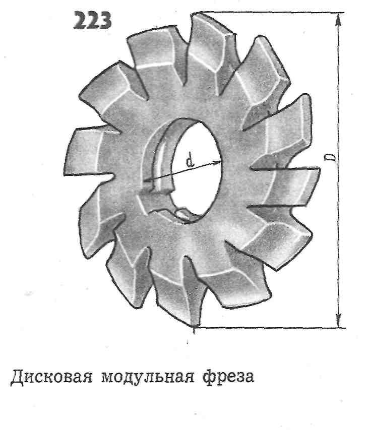 Фреза дисковая по металлу: гост, типы, выбор, назначение