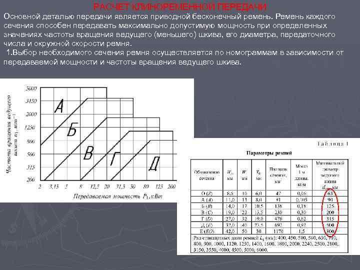 Как рассчитать скорость вращения вала через шкивы. расчет оборотов шкивов. проектировочный расчет в excel клиноременной передачи