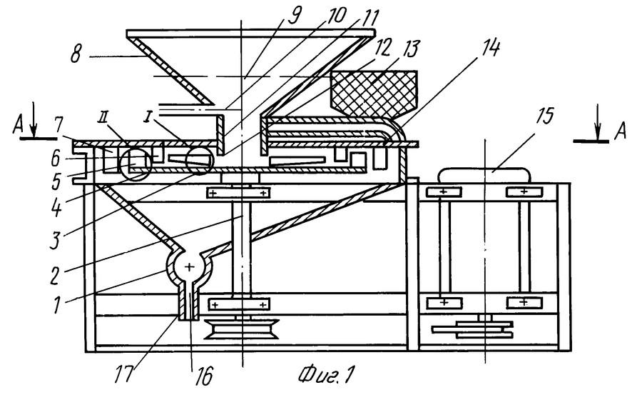 Дробилки для зерна: виды и характеристики, критерии подбора, как сделать своими руками, обзор популярных моделей, их плюсы и минусы