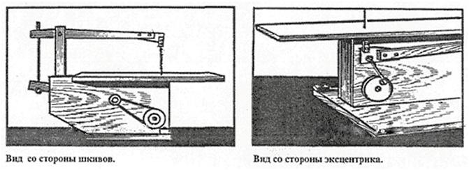 Как сделать своими руками лобзиковый станок?