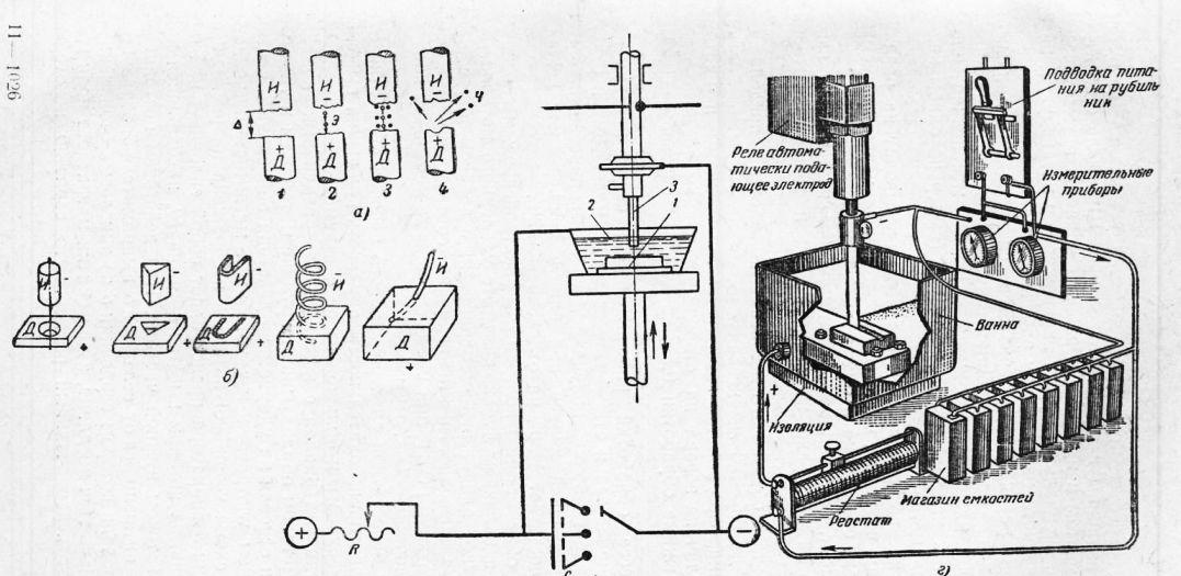 Электроискровой станок своими руками - станки, сварка, металлообработка
