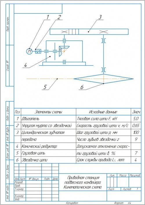 Гост 2.703-68 единая система конструкторской документации. правила выполнения кинематических схем