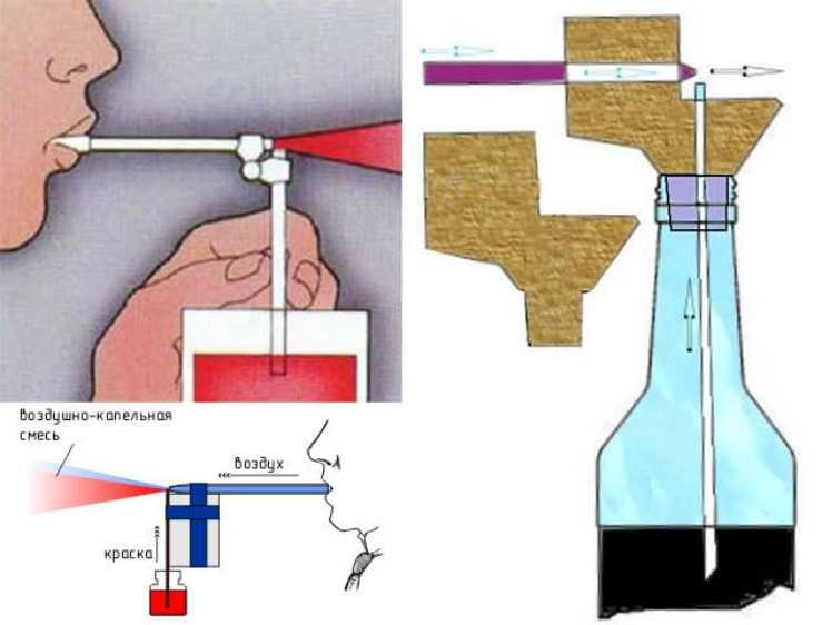 Краскопульт своими руками: инструкция как сделать пульверизатор в домашних условиях