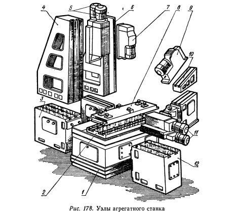 Агрегатные станки классификация и типовые компоновки агрегатными называют станки, которые компонуют из нормализованных и частично специальных узлов и деталей. - презентация