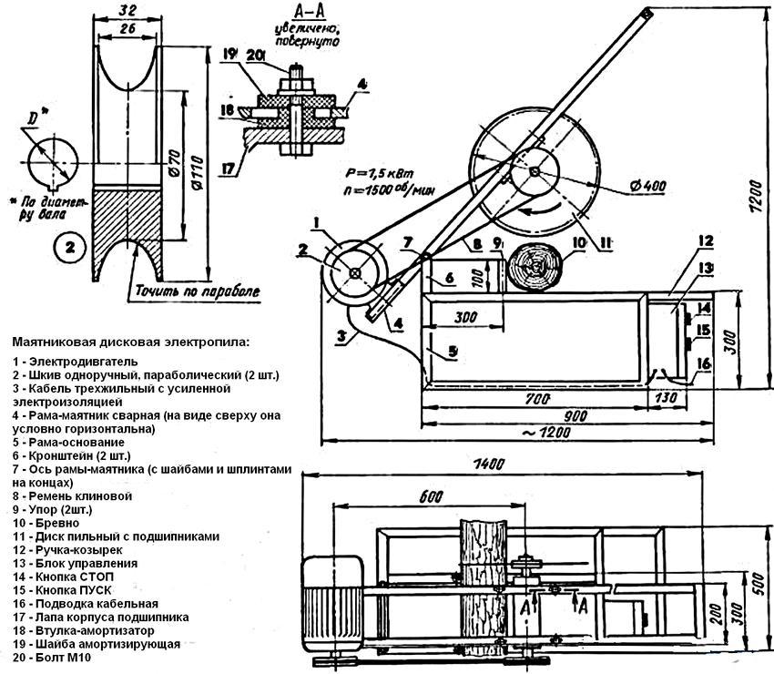 Самоделки из болгарки: изготовление гриндера и торцовочной пилы из сломанной болгарки своими руками. как делать зернодробилку и измельчитель веток?